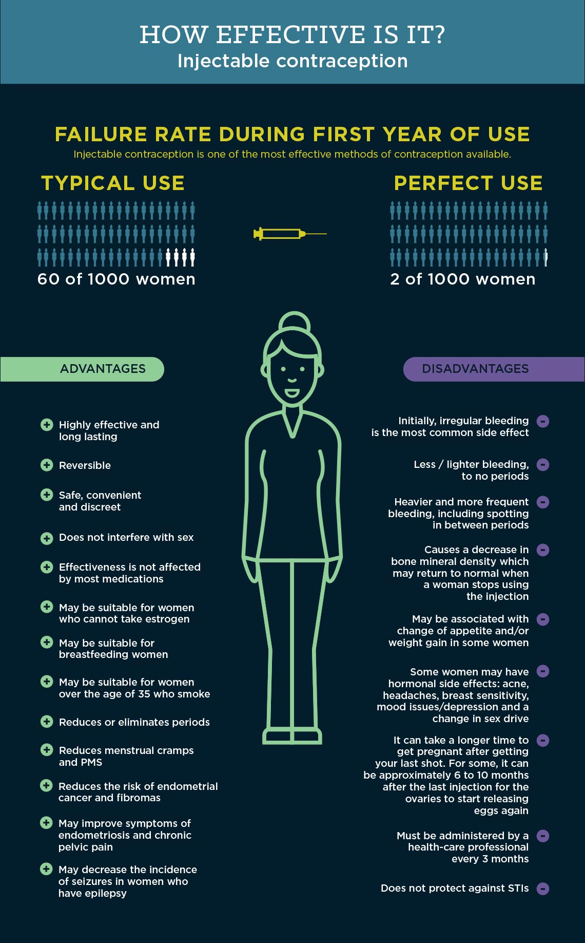 skin patch birth control effectiveness